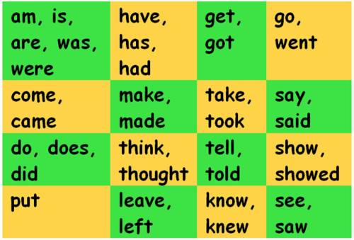 overused verbs list