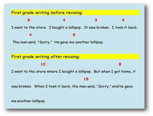 Word count before and after revising the sentences.